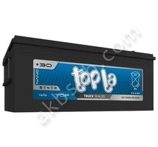 Topla Top Sealed Truck TT14 R+